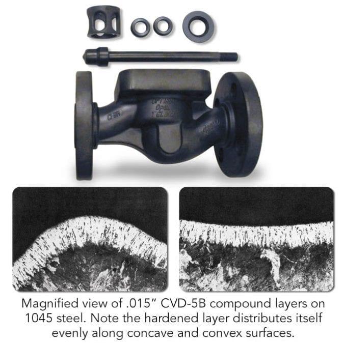 CVD-5B™ Metal Hardening