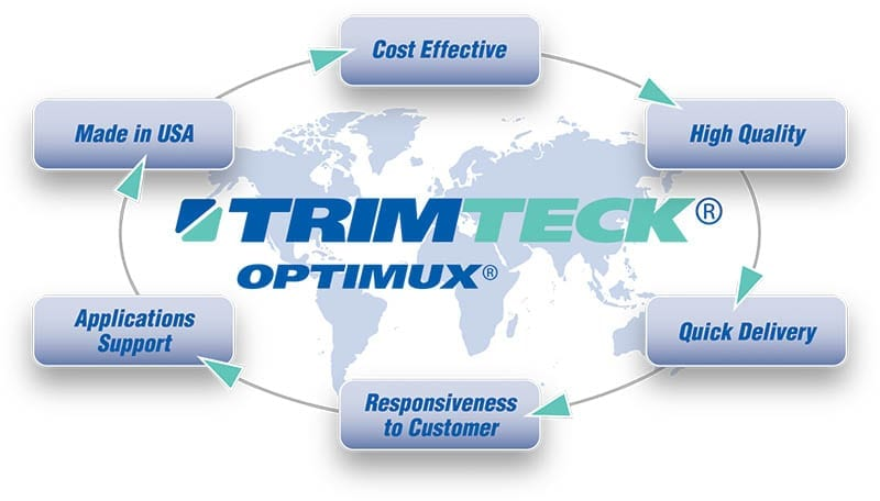trimteck-value-proposition