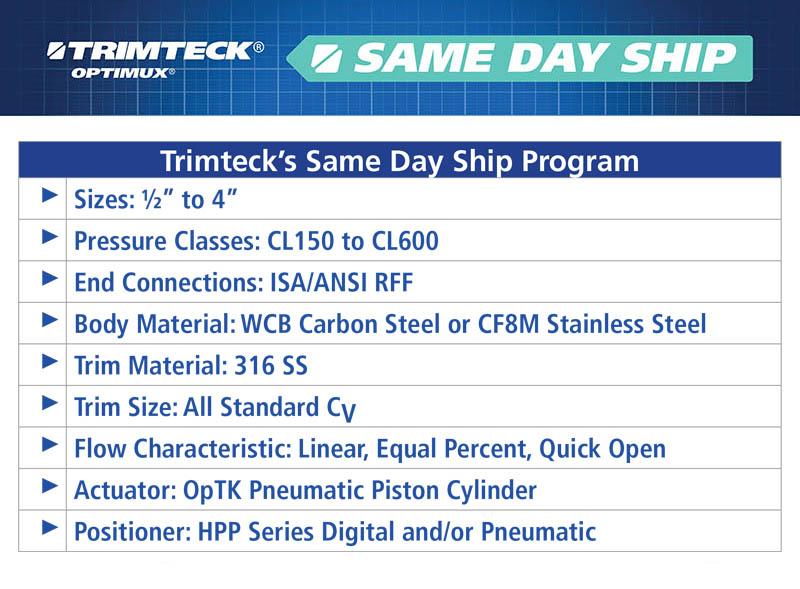 TT-same-day-ship-8.5x11.indd